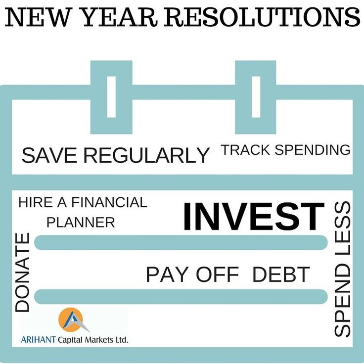 Have you made your ‪#‎newyearresolution‬ ? With New Year eve around the corner, the countdown to 2016 has already begun. Make your ‪#‎resolutions‬ today