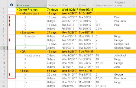 8 best Microsoft project images on Pinterest - kanban spreadsheet template