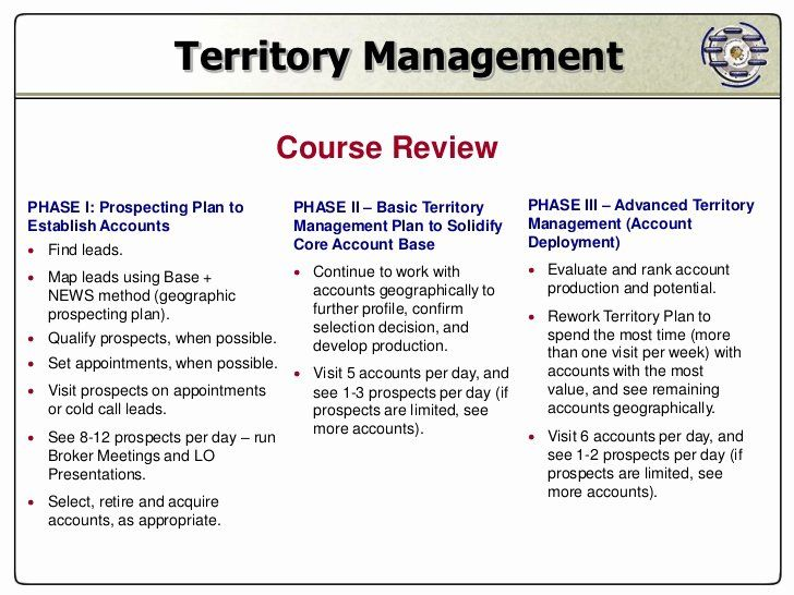 Territory Sales Plan Template In 2020 How To Plan Business Plan
