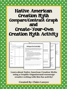 In this activity, students search for three different Native American creation myths from different regions around the United States, read them, and fill out a Compare/Contrast graph. They identify the Setting, Purpose, Characters, Conflict, and Resolution for each myth and write them in the spaces provided. Next, they have the opportunity to write their own Creation Myth using this helpful guide.