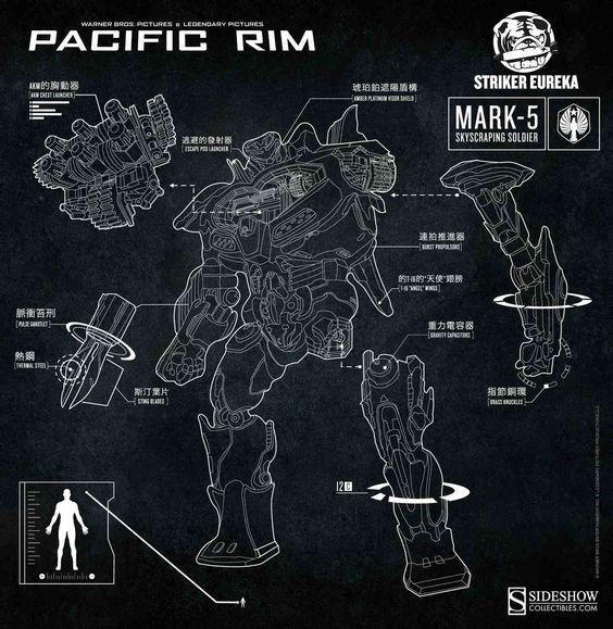 Pacific Rim Striker Eureka schematic: