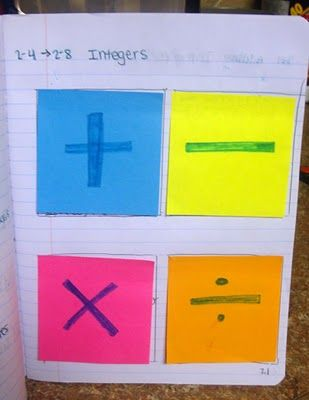 Notebooking for adding, subtracting, multiplying, and dividing integers: use post-its: Integers Notes, Math N Spire, Math Journal, Middle School, Math Ideas, Math Notebook, Classroom Ideas, School Math