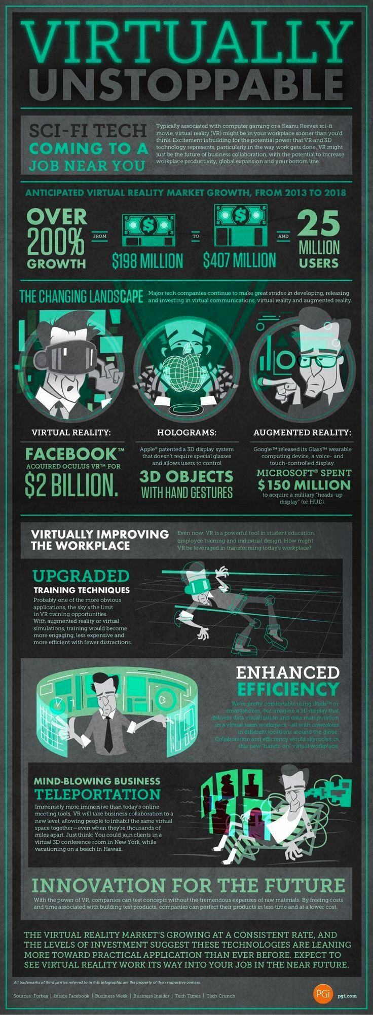 Virtual Reality Technology. To suggest that virtual reality technologies have finally gotten here would not be right, yet it is much closer than in th…