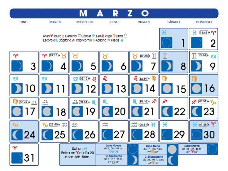 Calendario Lunar: Marzo de 2014