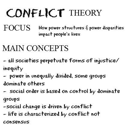the main concepts of the social There are three major sociology theories known as  with further exploration and research, an overview on these concepts will be given with contextual evidence  about any occurrence in society from cultural customs and traditions, to street and white collar crime, to changes in social norms, the main perspectives can be used to find out.