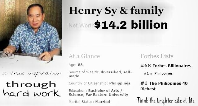 Trending Topics Today: Henry Sy is Still The Richest Person in The Philip...