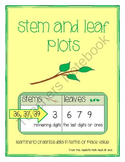 1000 images about math tek stem and leaf plots on pinterest activities the beginning. Black Bedroom Furniture Sets. Home Design Ideas