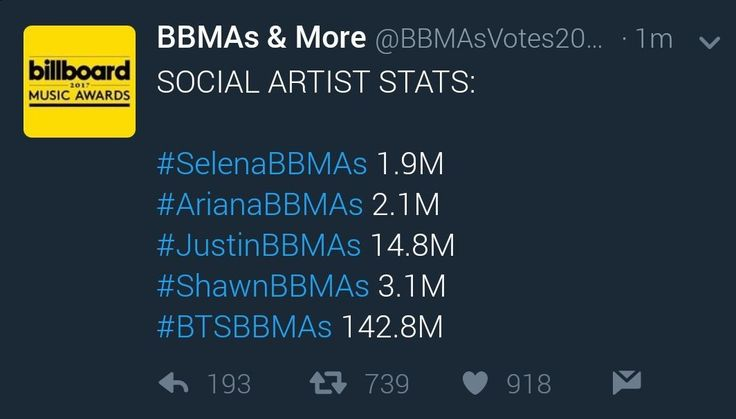 •flashback to when army dominated with Billboard votes•