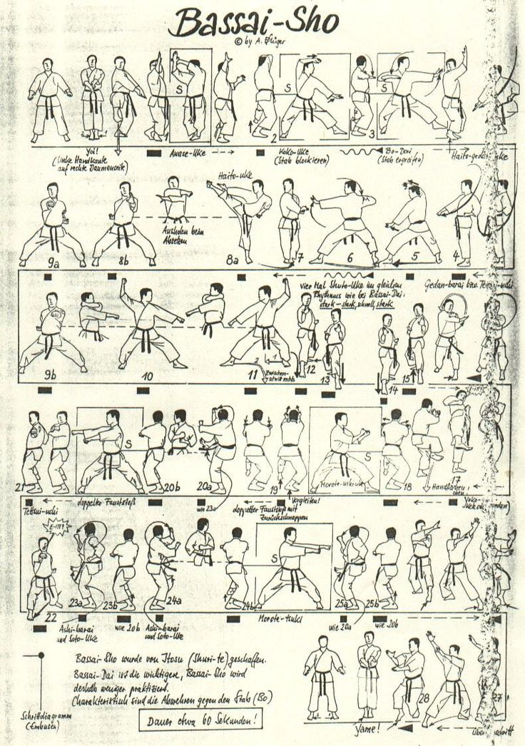 how to learn karate kata