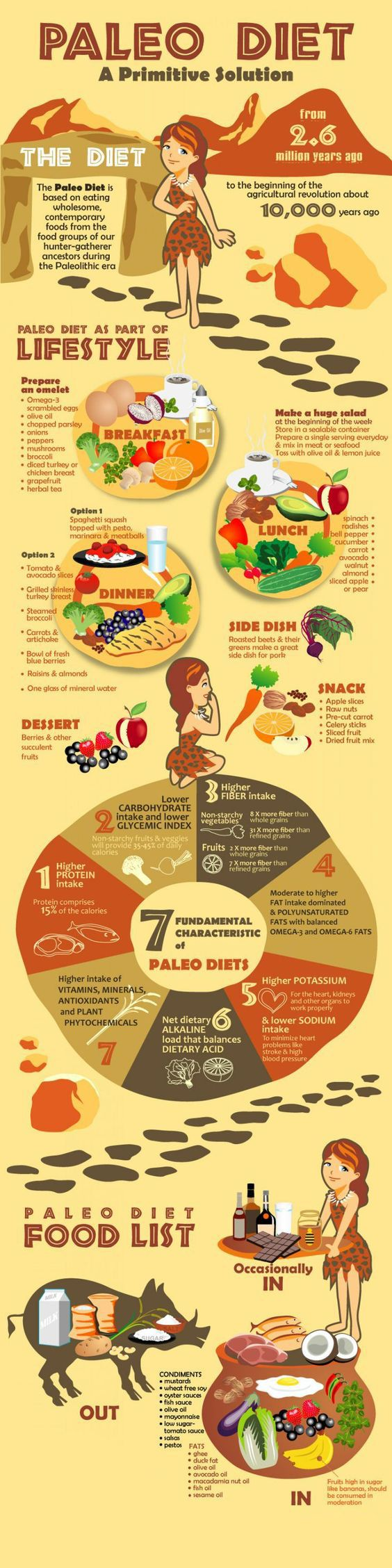 Paleo Diet is one of the healthiest ways to achieve a lean body. People from different medical fields have hailed Paleo Diet as one of the most effective means to treat uprising and deteriorating diseases-Paleo-Diet #infographie #eatclean #fitfood #recipes #cleaneating #detox #health #fitness #nutrition #diy #hack #diet #MostEffectiveDetoxDiet
