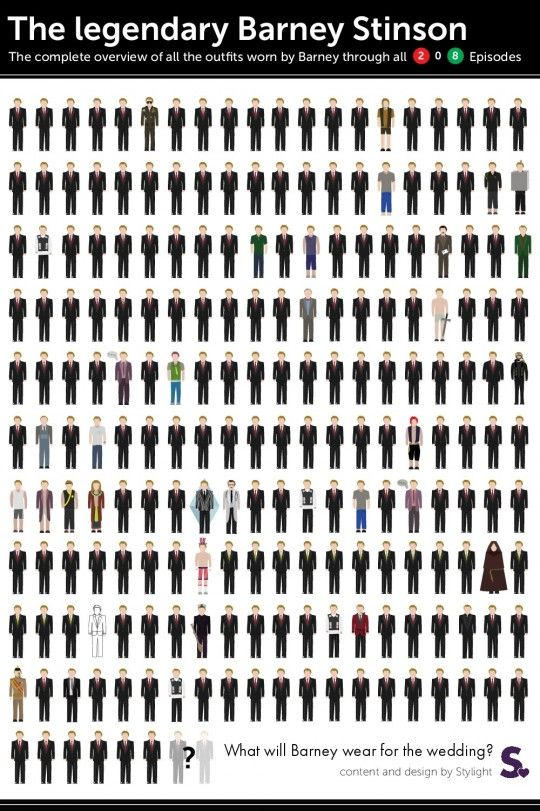 Every outfit worn by Barney in How I Met Your Mother #himym #barneystinson #suitup