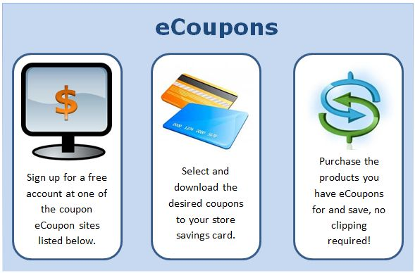 eCoupons - Resource for coupons that you don't need to clip!