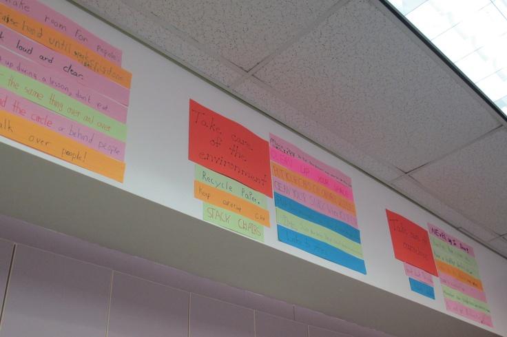 Responsive Classroom Design ~ Best classroom displays images on pinterest school