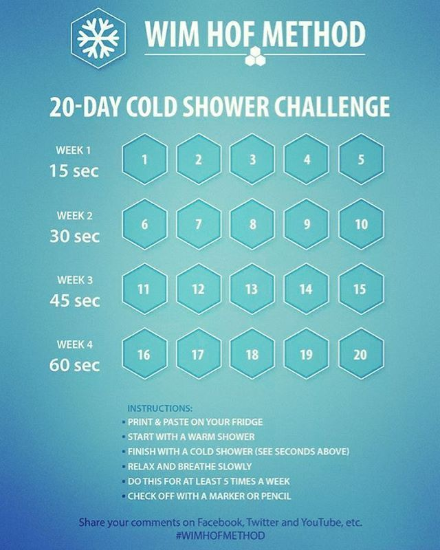 Wim Hof Challenge. 20 day cold shower reboot to start 2017. #wimhof #cold #getafterit #alwaysimproving