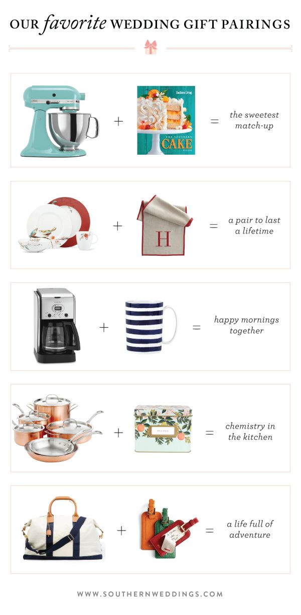 Wedding Guest Etiquette Gift Money : ... Pairings, Gift Ideas, Life Together, Guest Etiquette, Wedding Gifts
