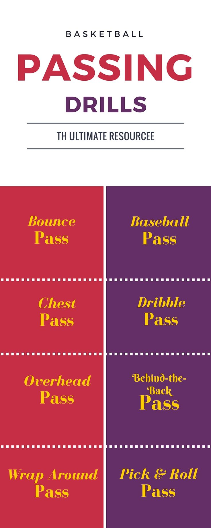 Basketball Passing Drills Resource