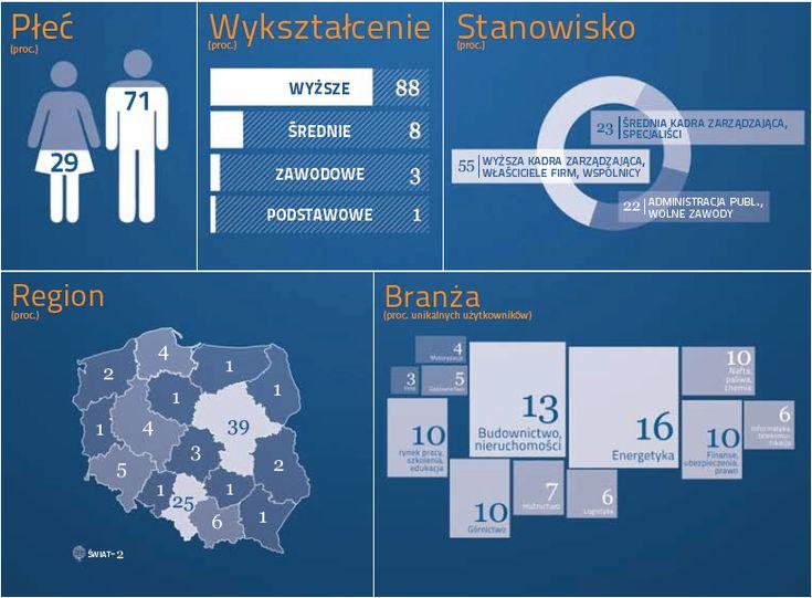 Reklama - Portal Samorządowy - Polska klikalna: serwis samorządu terytorialnego: finanse, prawo, fundusze unijne, mapa województw - aktualności i artykuły. http://uzytkowaniewieczyste.com.pl
