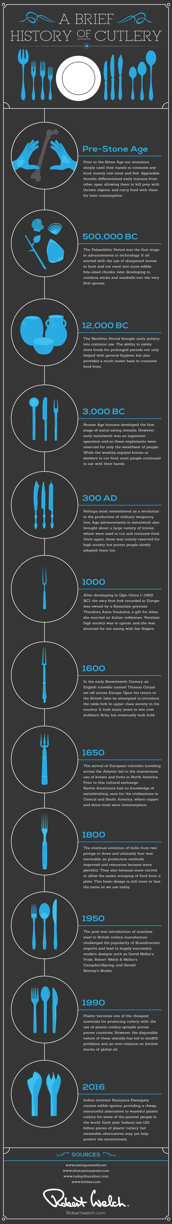 A Brief History of Cutlery #Infographic #Kitchen #History