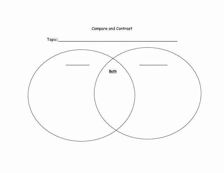 Free Venn Diagram Template Elegant Venn Diagram Templates In 2020