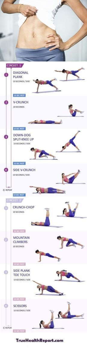 Want bikini abs in time for summer? Well, now you can get bikini abs with this simple workout and in just 10 minutes each day. With the above guide, you can get the beach body…