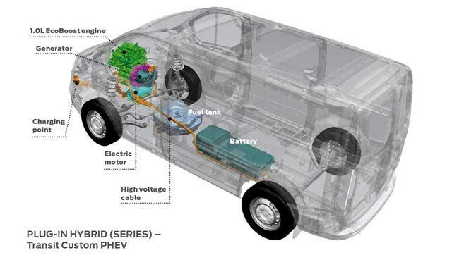 Ford Transit Plug In Hybrid Debuts At Low Carbon Vehicle 2017 Transit Custom Ford Transit Ford