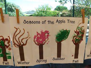 Mrs. Vento's Kindergarten: Apples