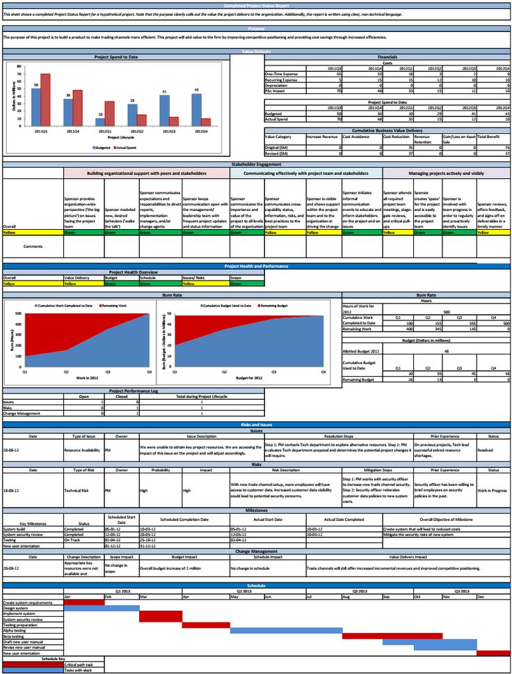 46 best Excel Templates images on Pinterest Role models - free general ledger template