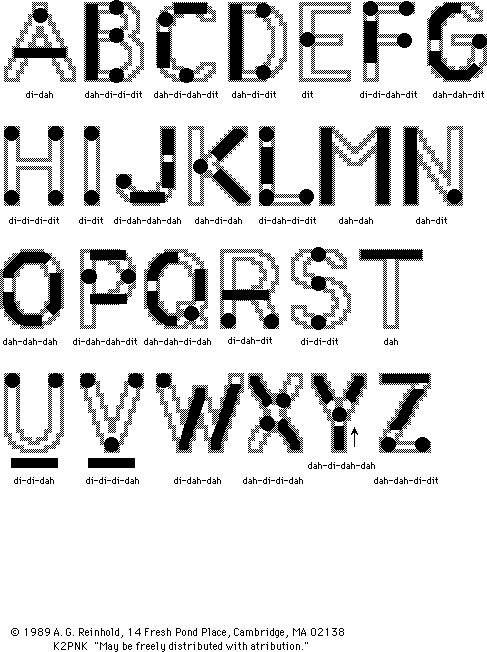 Master Morse Code Easily -Here is a quick chart to help you remember your Morse Code and to get it down quickly.