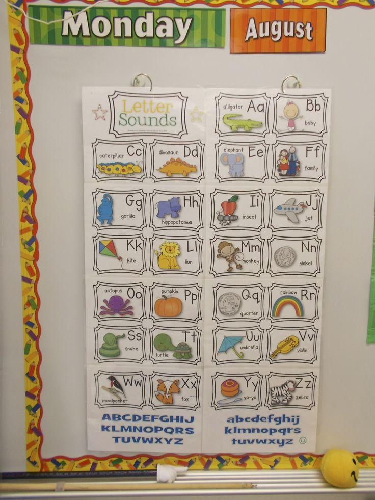 Learn german alphabet sounds