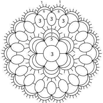 Tatting: Tatted rose medallion