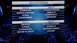 RADIO CORAZÓN  DEPORTIVO: UEFA CHAMPIONS LEAGUE: CALENDARIO DE LA FASE DE GR...