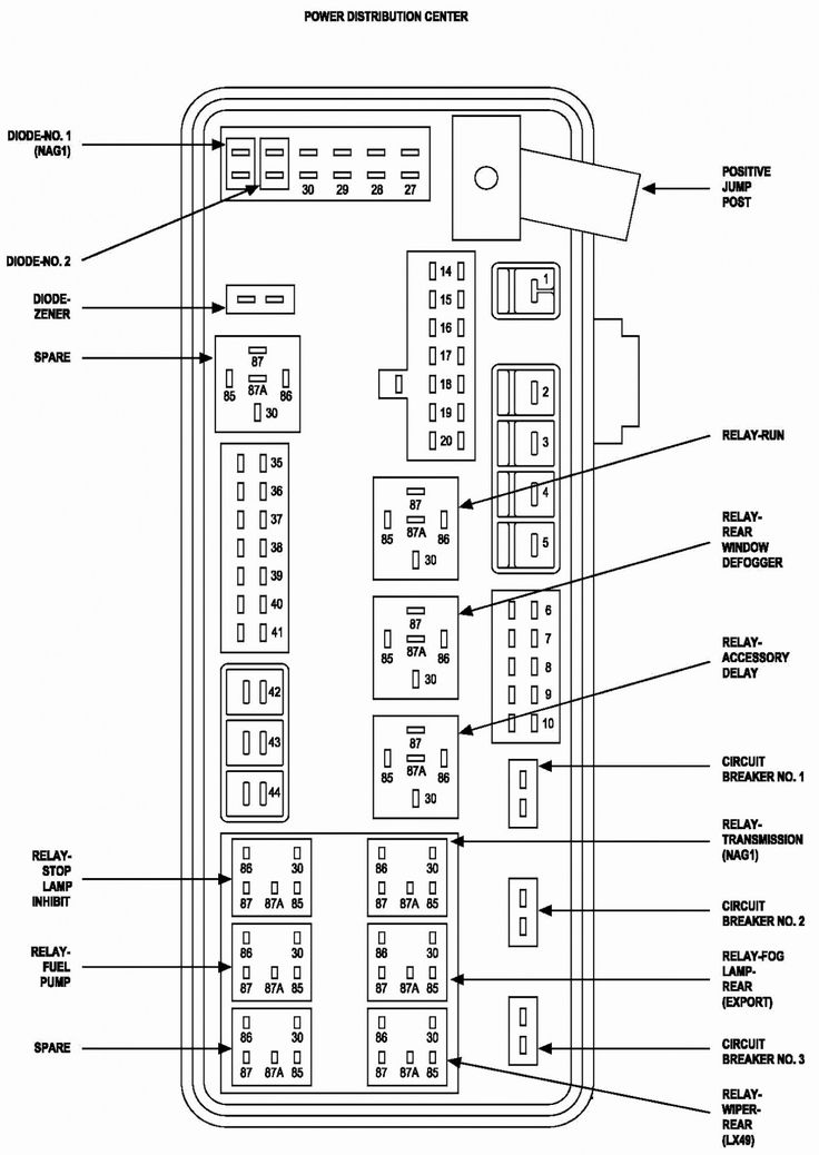 Bmw E46 Central Locking Wiring Diagram #diagram #