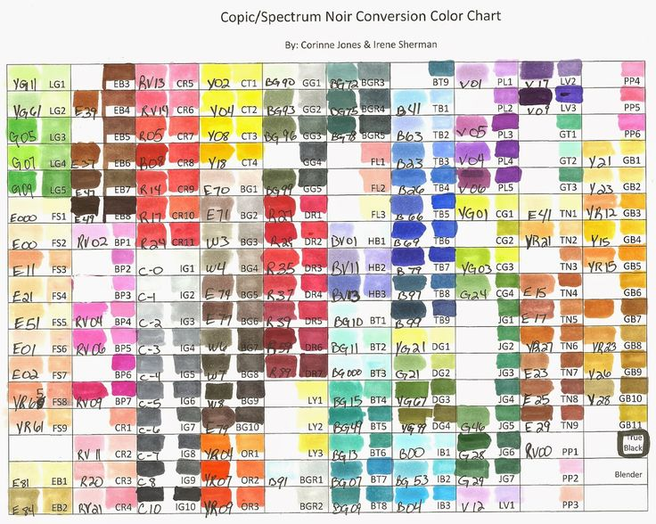 Copic Marker / Spectrum Noir Color conversion chart