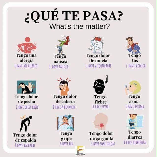 Pin De Silvia Stessens En Ingles Vocabulario En Ingles Palabras Ingles Español Adverbios En Ingles