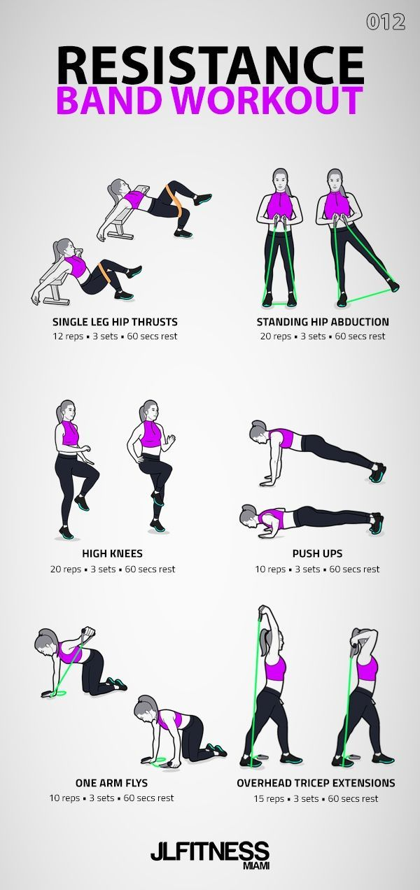 Resistance Band Workout 012 Resistance Workout Band Workout
