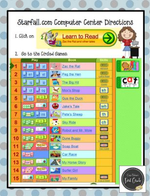 Free Starfall.com Directions - This is one of my favorite free reading programs for little ones.