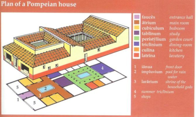 Ancient Roman Houses Likewise Greek Courtyard House Plan Home Plans Blueprints 60755 Roman House Courtyard House Plans Sims House Design