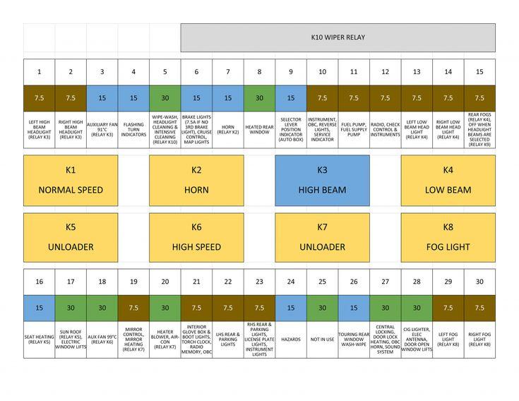 Bmw E30 Fuse Box Diagram