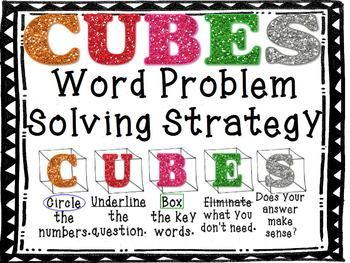 CUBES Math Word Problem-Solving Strategy Posters (FREEBIE)