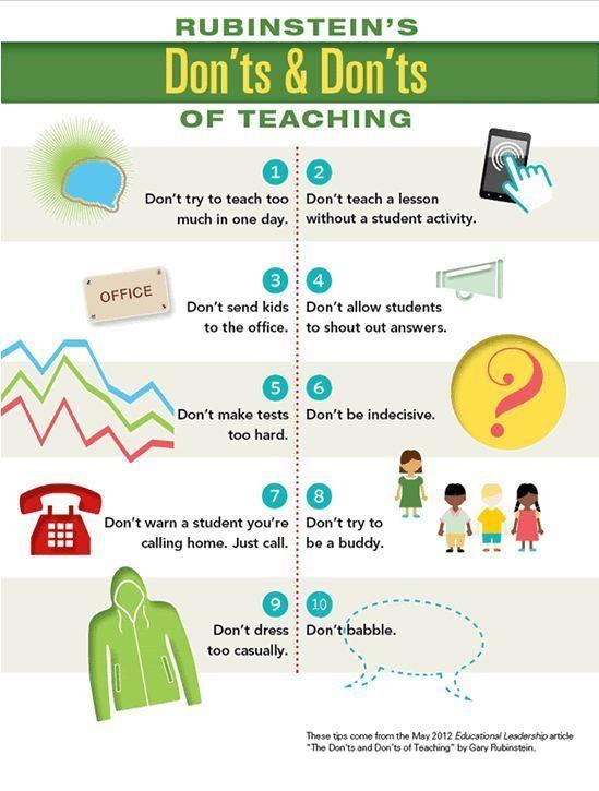 Don'ts and Don'ts of Teaching by Gary Rubinstein.