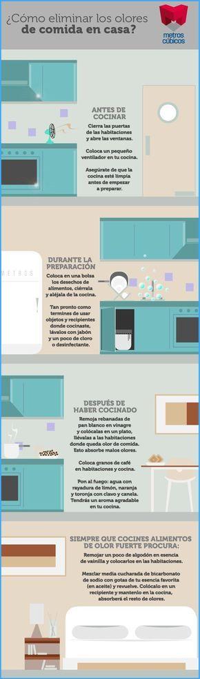 ¿Cómo eliminar olores de comida en casa? En Tu Casa Express te compartimos unos tips de @metroscubicos