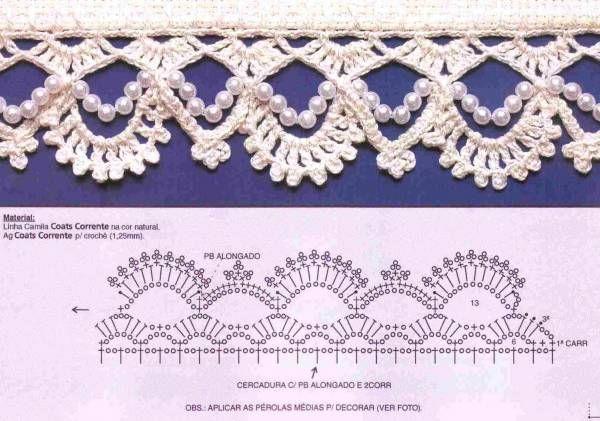 Вязание: очень красивые узоры для каймы со схемами | вязанная кайма крючком | Постила