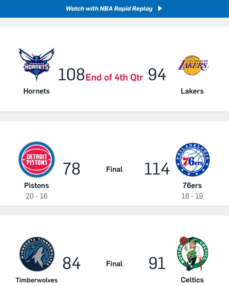 swipe to see tonight's #nba scores. The #raptors and #sixers with blowout victories #thatSlowgrind #hoopzculture #fortheculture #NBAbasketball #wethenorth #allin #thisiswhyweplay #NBA #hoopsovereverything