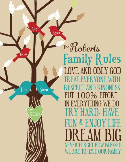 Mothers Day Wall Art - Personalized Family Tree - Family Rules Sign - Family Tree Art Print - Typography Print - 11x14 Art Print. $40.00, via Etsy.