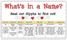 Have students follow the glyph key to decorate the letters of their name. Several extension activities are included: Student biography models, Cool Kid Trading Card, Glyph key to hang on a bulletin board with the students glyphs, student direction cards to use as they complete their own glyph, letters to use as tracers or for students to cut and paste and a picture of a completed bulletin board.