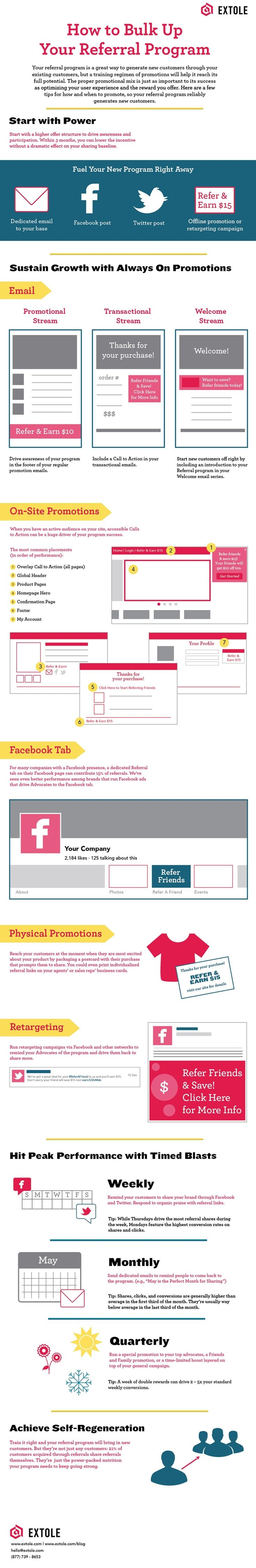 Mobile - How to Bulk Up Your Referral Program [Infographic] : MarketingProfs Article