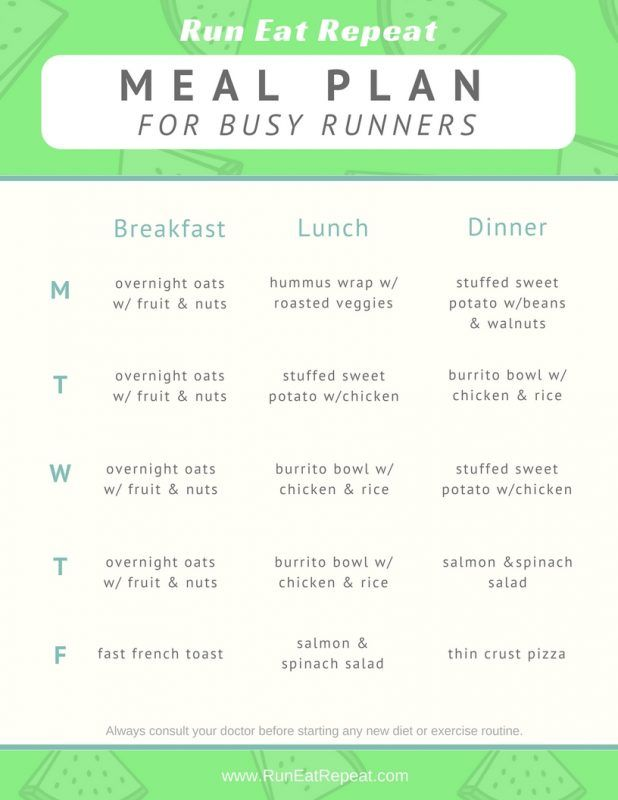 Meal Prep For Busy Runners My Blog Health Tips Running Diet
