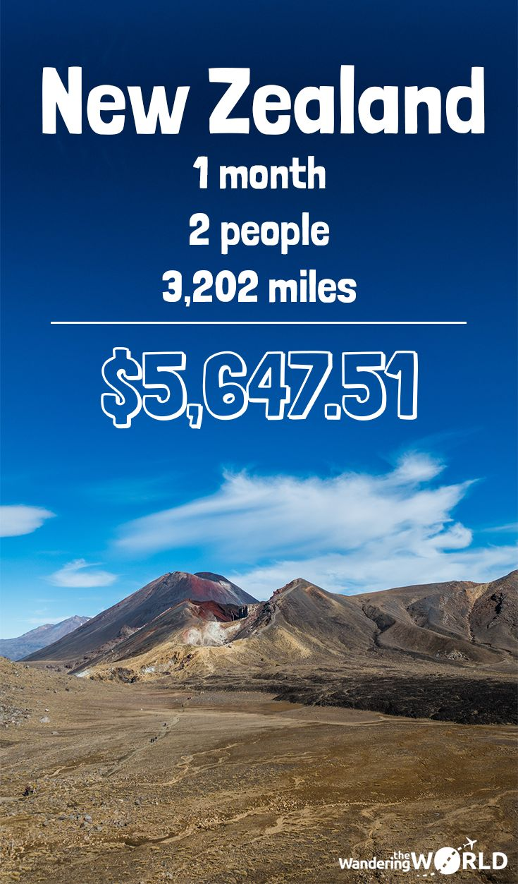 Budget for 1 month in New Zealand - Travel Expenses in New Zealand - Wandering the World