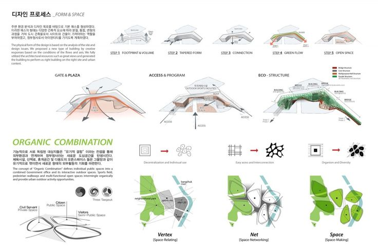 512 best images about arch architectural diagrams on for Outer space urban design