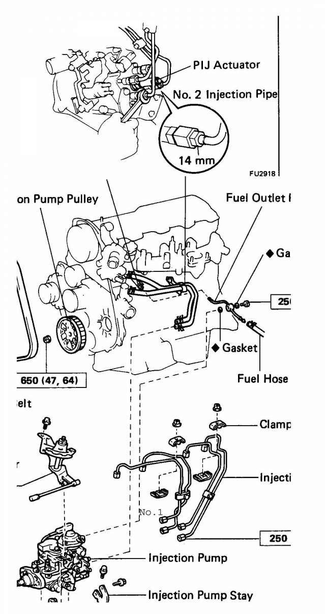 1Kz Engine Wiring Diagram and Toyota Kzte Wiring Diagram